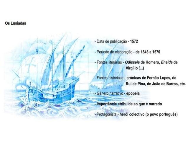 Fonte: Escola Virtual da Porto Editora