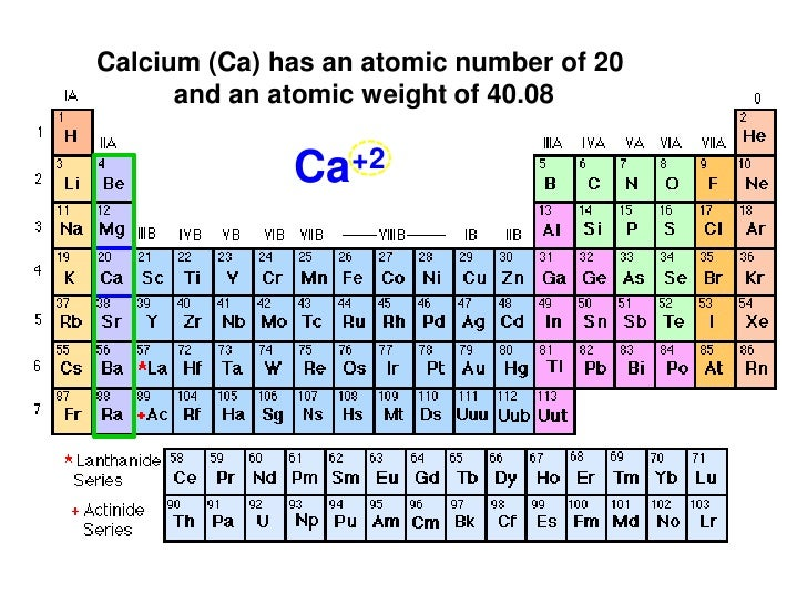 what is the atomic weight of calcium