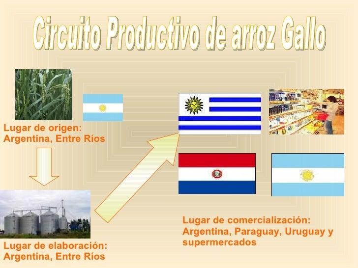 Circuito Yerbatero Argentina : Camila