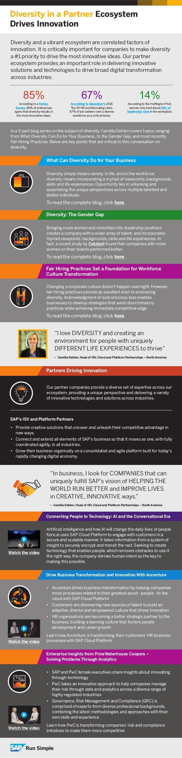 Diversity in a Partner Ecosystem Drives Innovation Diversity and a vibrant ecosystem are correlated factors of innovation....