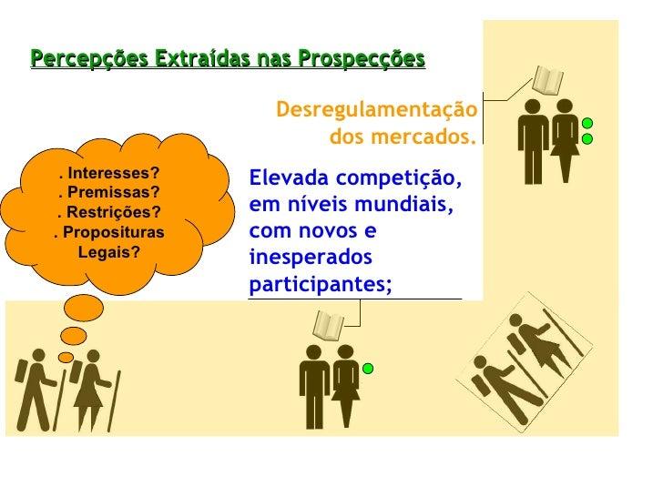 Percepções Extraídas nas Prospecções   Elevada competição, em níveis mundiais, com novos e inesperados participantes;  Des...