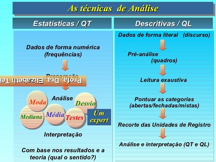 As técnicas de Análise                    As técnicas de Análise         Estatísticas / QT               Descritivas / QL ...