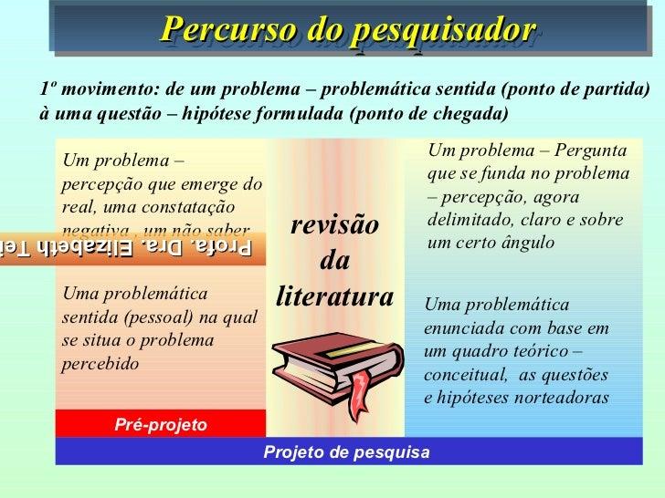 Percurso do pesquisador                 Percurso do pesquisador   1º movimento: de um problema – problemática sentida (pon...