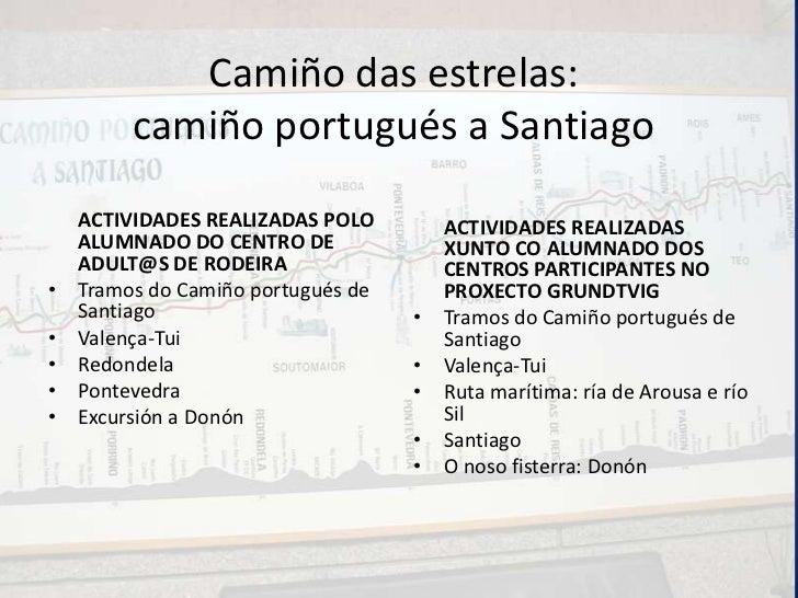 Tramos do camiño portugués de Santiago Valença-Tui Redondela Pontevedra