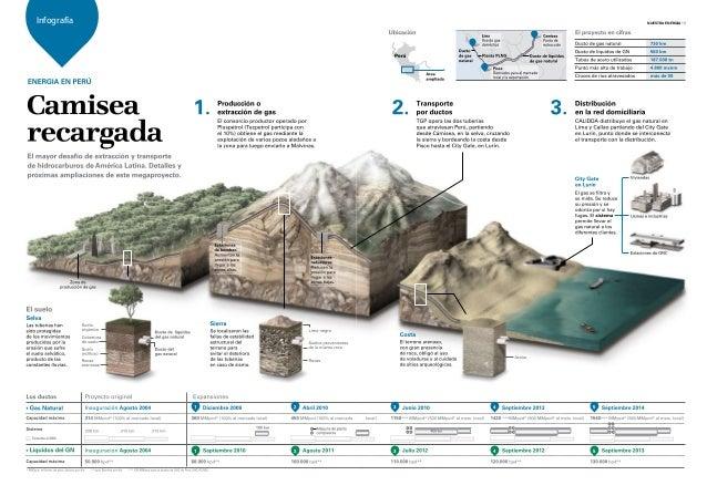 Infografía  NUESTRA ENERGÍA 13