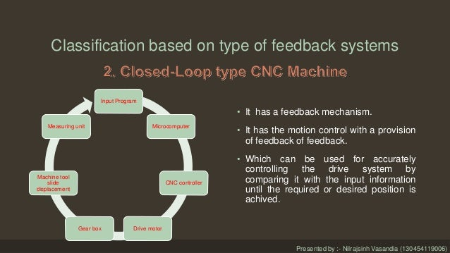 NC, CNC & DNC Machine