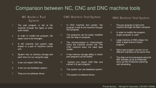 cnc and dnc Distributive numerical control (dnc) is a technology that allows a single computer to be networked with one or more machines that use computer numerical control (cnc) the network is typically a broadband version of ethernet using dnc, an operator can quickly load cnc programs into multiple.