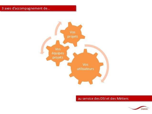 Vos utilisateurs Vos équipes projets Vos projets 3 axes d'accompagnement de… au service des DSI et des Métiers