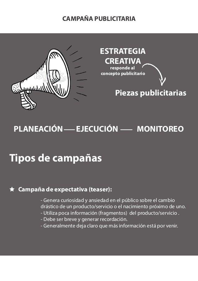 CAMPAÑA PUBLICITARIA  ESTRATEGIA  CREATIVA  Piezas publicitarias  PLANEACIÓN EJECUCIÓN MONITOREO  Tipos de campañas  respo...