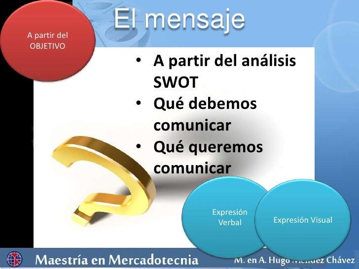 CampañAs Publicitarias DeterminacióN Del Mensaje