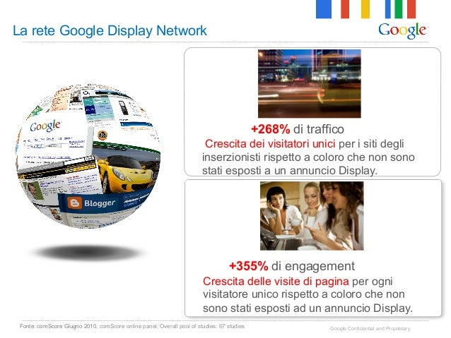La rete Google Display Network                                                                                           +...