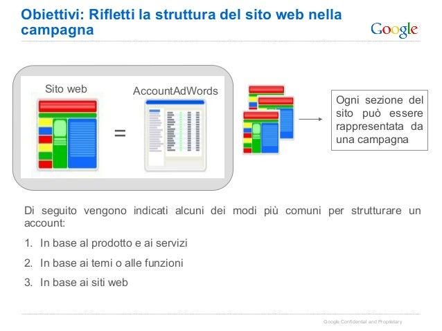 Obiettivi: Rifletti la struttura del sito web nellacampagna    Sito web              AccountAdWords                       ...