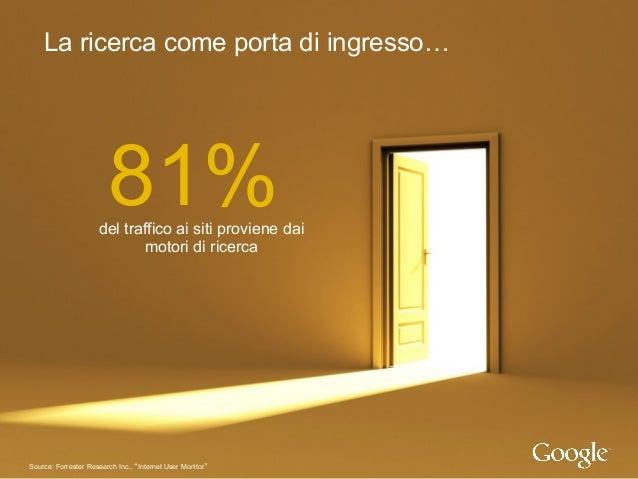 La ricerca come porta di ingresso…                        81%                     del traffico ai siti proviene dai       ...