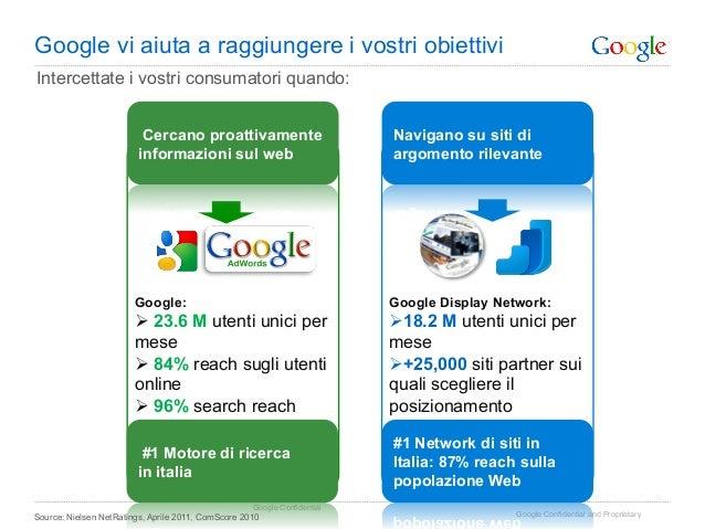 Google vi aiuta a raggiungere i vostri obiettiviIntercettate i vostri consumatori quando:                          Cercano...