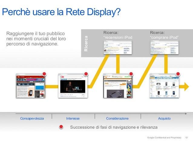 Perchè usare la Rete Display?  Raggiungere il tuo pubblico                                 Ricerca:               Ricerca:...