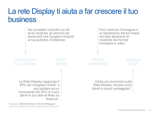 La rete Display ti aiuta a far crescere il tuobusiness                  Hai completo controllo sui siti             Puoi c...