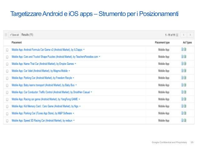 Targetizzare Android e iOS apps – Strumento per i Posizionamenti                                                     Googl...