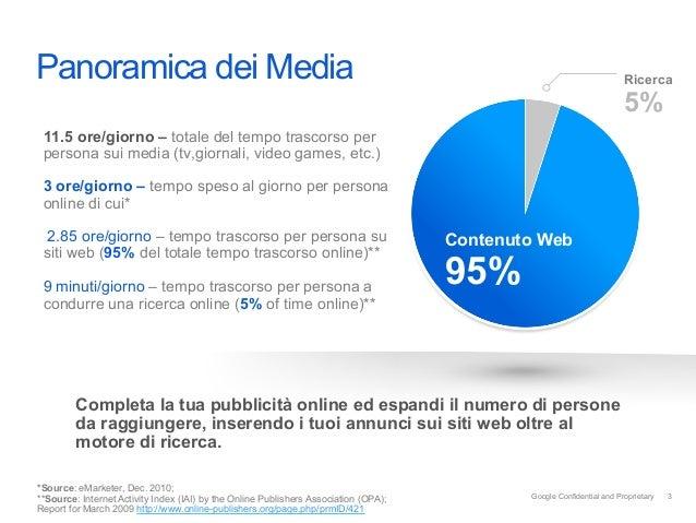Panoramica dei Media                                                                                                    Ri...