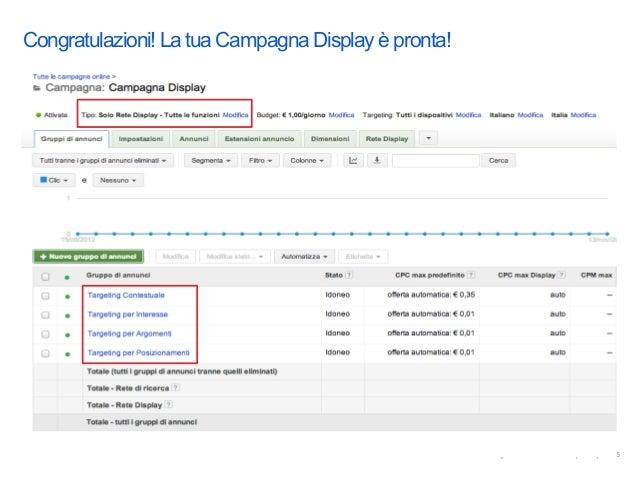 Congratulazioni! La tua Campagna Display è pronta!                                                     Google Confidential...