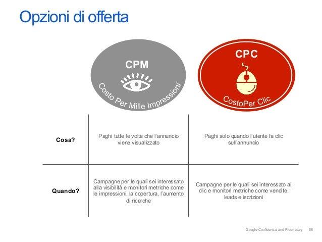 Opzioni di offerta                                                                          CPC                           ...