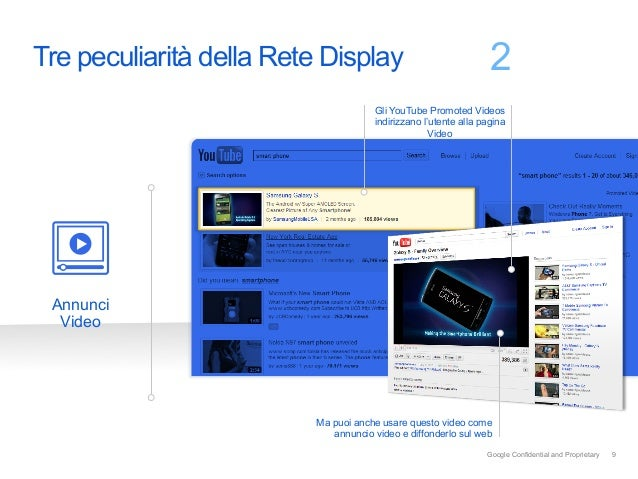Tre peculiarità della Rete Display                               2          Varietà di formati                            ...