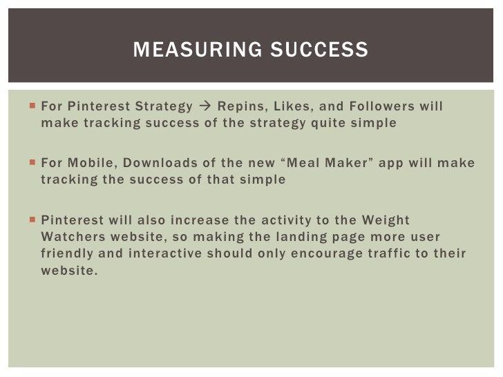 Digital Marketing Campaign Weight Watchers