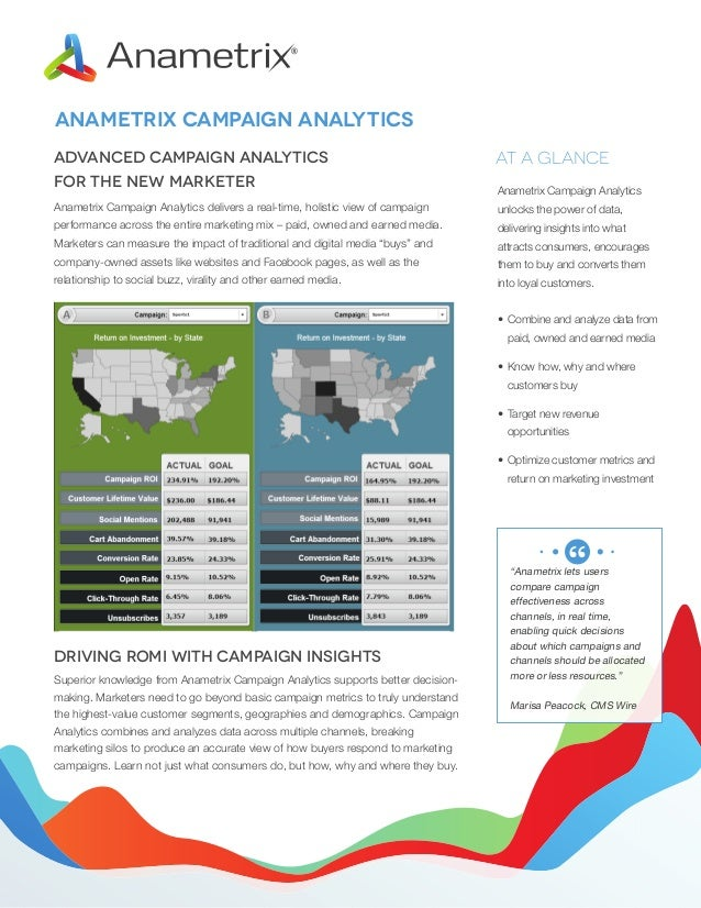 Anametrix Campaign Analytics Advanced Campaign Analytics for the New Marketer  At a Glance Anametrix Campaign Analytics  A...