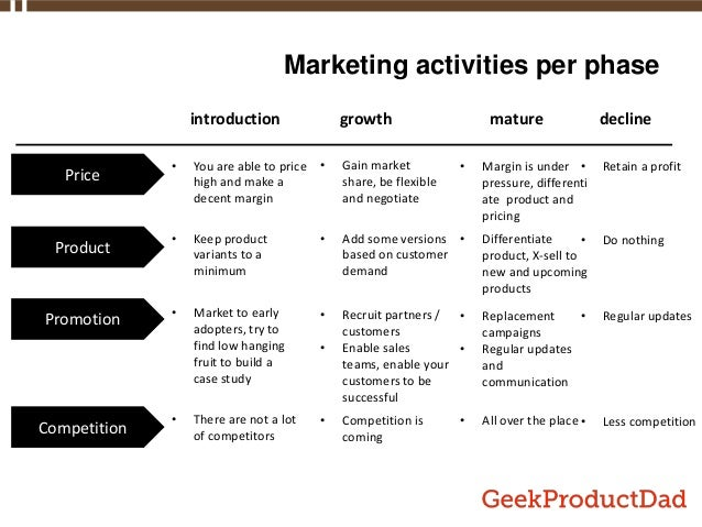 marketing and activity Marketing: marketing, the sum of activities involved in directing the flow of goods and services from producers to consumers marketing's principal function is to promote and facilitate exchange.