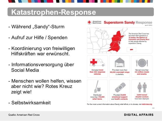 """Alternative Öffentlichkeiten gewinnen?Katastrophen-Response- Während """"Sandy""""-Sturm- Aufruf zur Hilfe / Spenden- Koordinier..."""