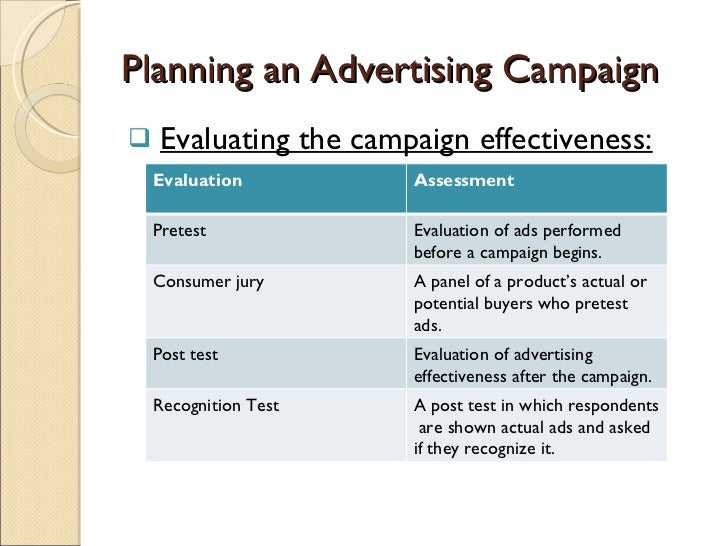 planning an advertising campaign Planning every step it costs far less to avoid advertising errors than it does to  rectify them an advertising campaign is something that can.