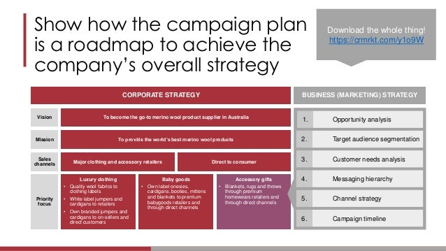 how to write a marketing campaign plan