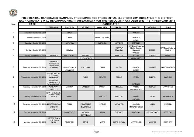 Page 1 Programme agreed on by all Candidates on 28th Oct 2010 No. DATE CANDIDATES YKM (NRM) BSJ (PPP) KB (FDC) OBNK (UFA) ...