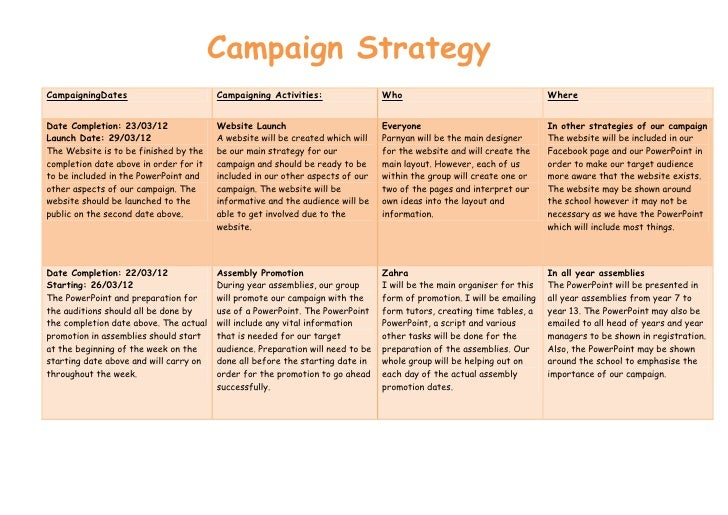 Campaign StrategyCampaigningDates                        Campaigning Activities:                 Who                      ...