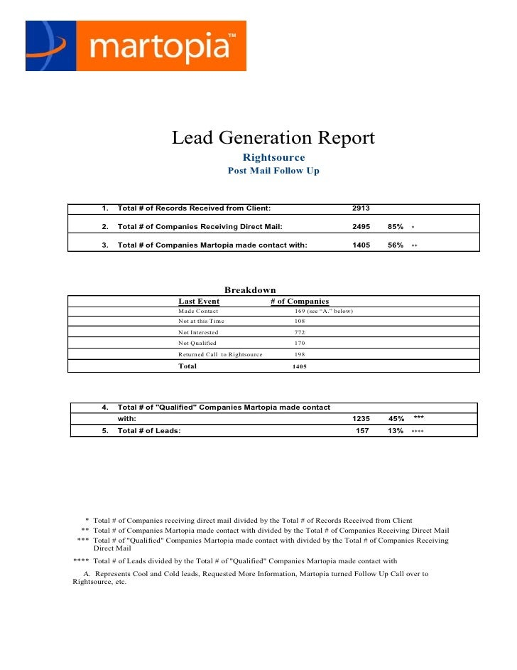 Lead Generation Report                                                      Rightsource                                   ...