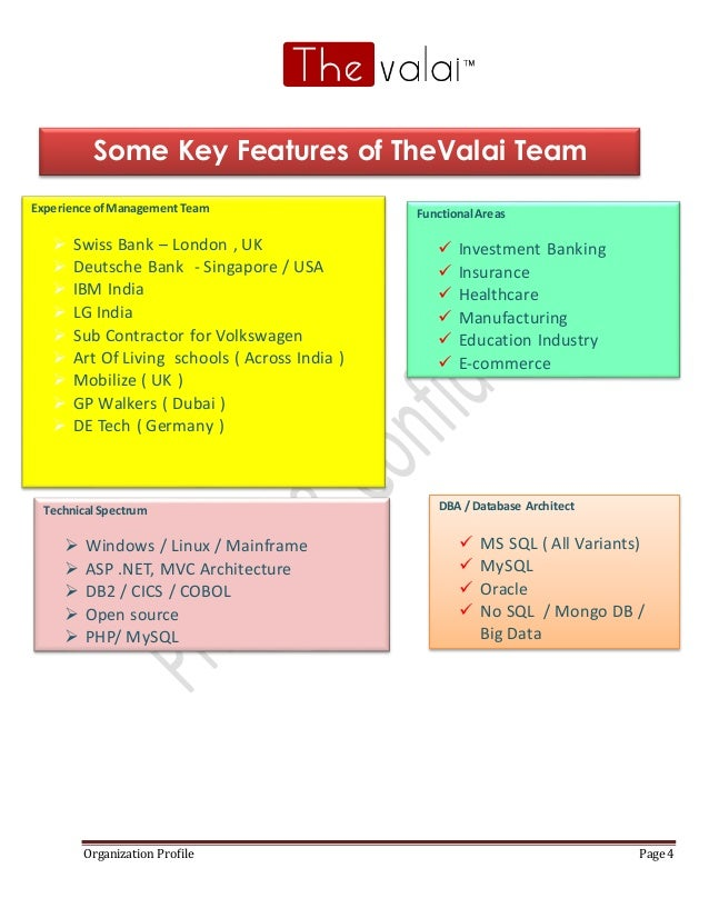 Organization Profile Page 4 Some Key Features of TheValai Team Experience ofManagementTeam  Swiss Bank – London , UK  De...