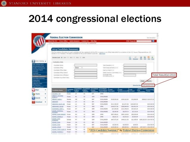 Campaign Web Archives to Support Multi-Institutional Research Slide 3