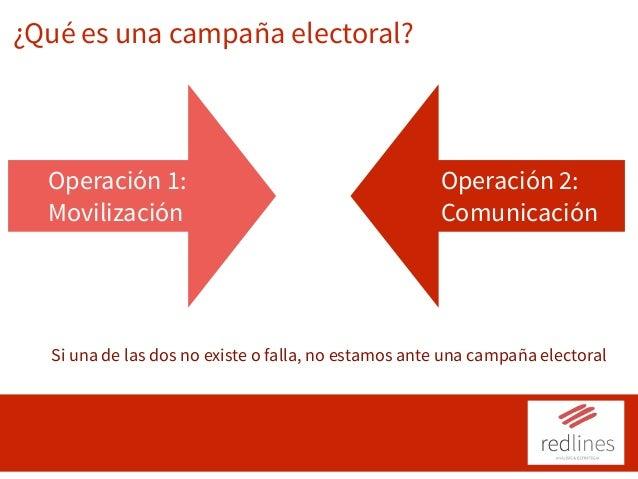 ¿Qué es una campaña electoral? Operación 1: Movilización Operación 2: Comunicación Si una de las dos no existe o falla, no...