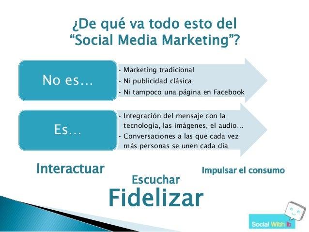 Ejemplo práctico de Campana Real en social media para pymes - En español Slide 2