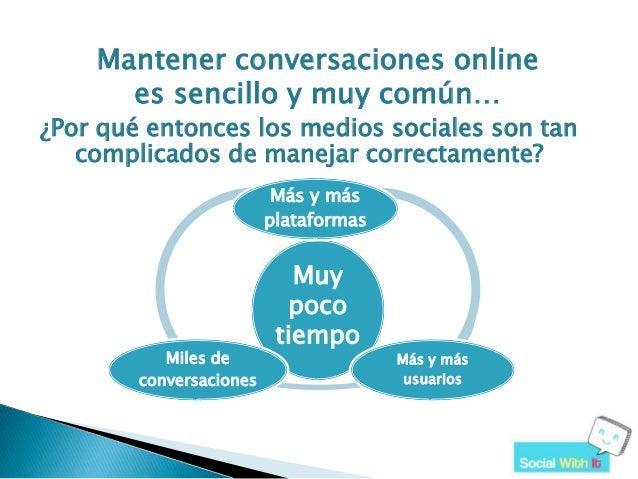 Ejemplo práctico de Campana Real en social media para pymes - En español Slide 3