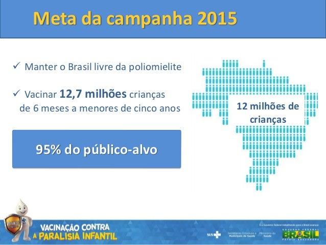 Campanha de Vacinação contra Paralisia Infantil 2015 Slide 3
