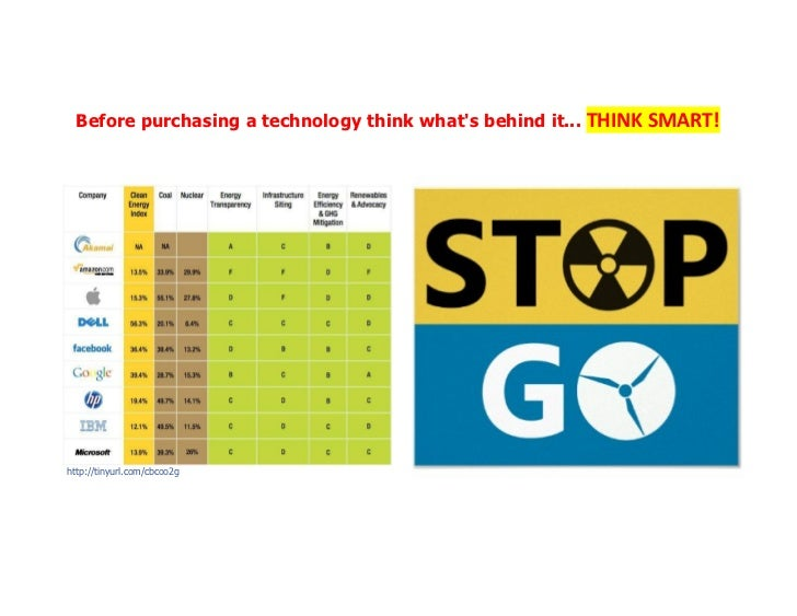 Before purchasing a technology think whats behind it... THINK SMART!http://tinyurl.com/cbcoo2g