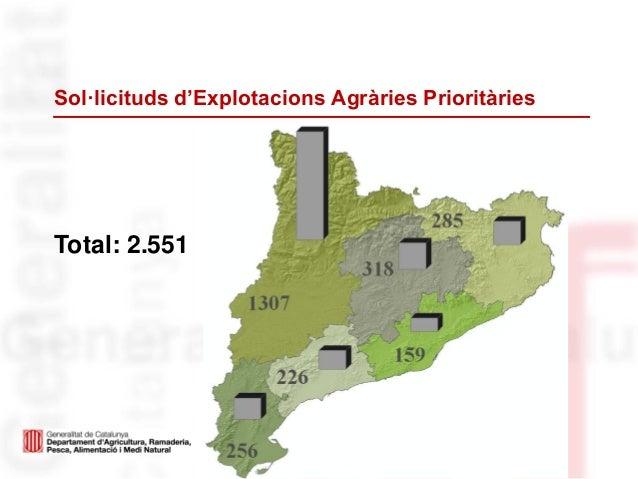 Sol·licituds d'Explotacions Agràries PrioritàriesTotal: 2.551