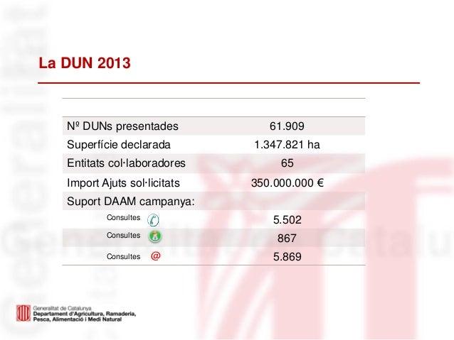La DUN 2013Nº DUNs presentades 61.909Superfície declarada 1.347.821 haEntitats col·laboradores 65Import Ajuts sol·licitats...