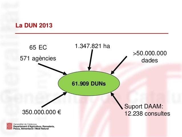 La DUN 201361.909 DUNs1.347.821 ha>50.000.000dades350.000.000 €65 EC571 agènciesSuport DAAM:12.238 consultes