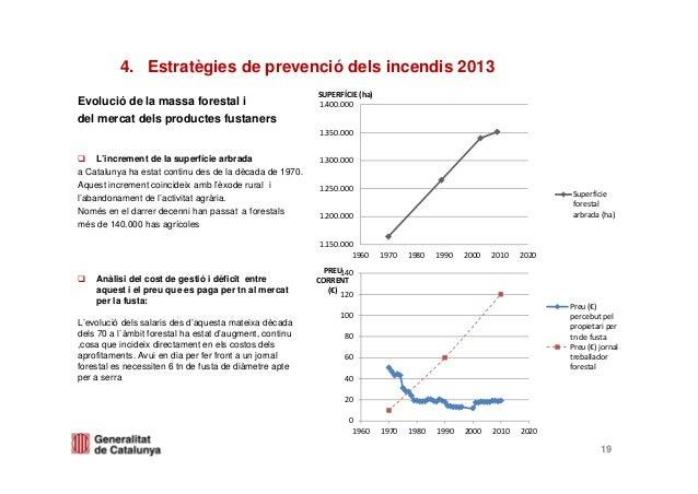 Evolució de la massa forestal idel mercat dels productes fustanersL'increment de la superfície arbradaa Catalunya ha estat...