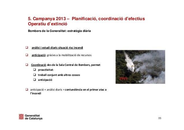 Bombers de la Generalitat: estratègia diària25anticipació: gràcies a la mobilització de recursosanàlisi i estudi diaris si...