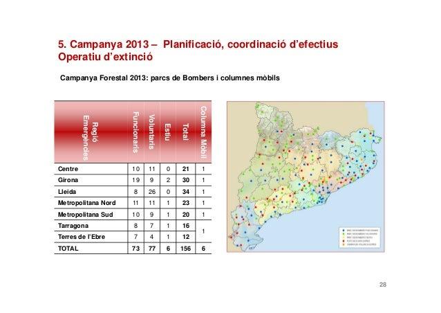 Campanya Forestal 2013: parcs de Bombers i columnes mòbilsRegióEmergènciesFuncionarisVoluntarisEstiuTotalColumnaMòbilCentr...