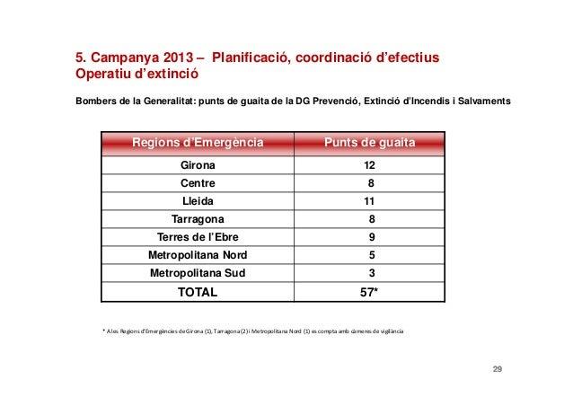Bombers de la Generalitat: punts de guaita de la DG Prevenció, Extinció d'Incendis i Salvaments29Regions d'Emergència Punt...