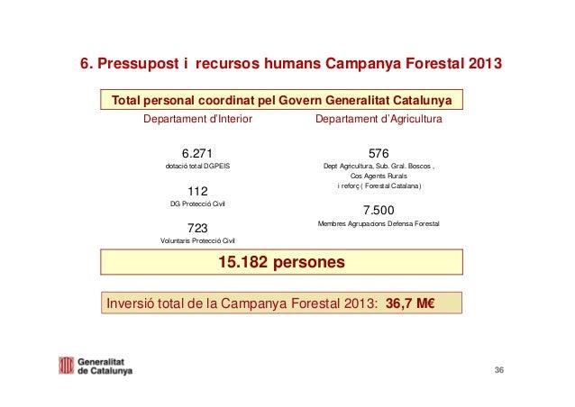 6. Pressupost i recursos humans Campanya Forestal 201336Total personal coordinat pel Govern Generalitat CatalunyaDepartame...
