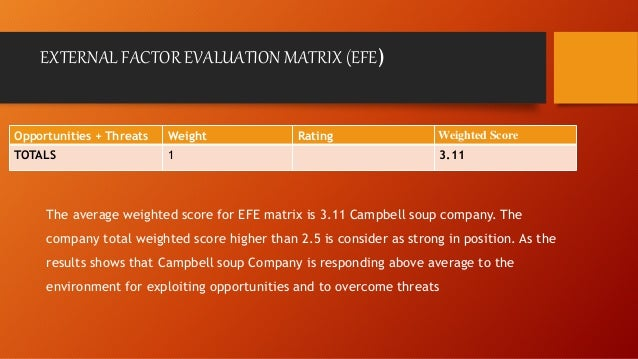internal factor evaluation matrix for kraft foods Case studies introduction a summary of the case analysis process c-2 preparing an effective case analysis – the full  foods and healthy alternatives for conventional foods  internal analysis step 6 the firm's resources, tangible and intangible.